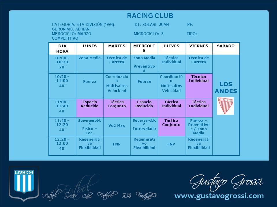 RACING CLUB CATEGORÍA: 6TA DIVISIÓN (1994) DT: SOLARI, JUAN PF: GERONIMO, ADRIAN.