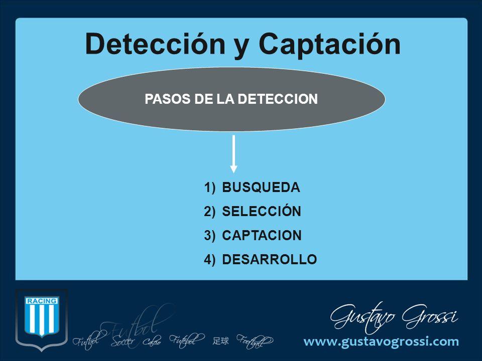 Detección y Captación PASOS DE LA DETECCION BUSQUEDA SELECCIÓN