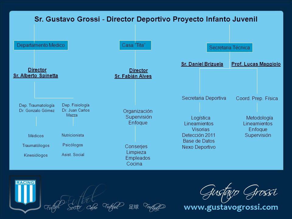 Sr. Gustavo Grossi - Director Deportivo Proyecto Infanto Juvenil