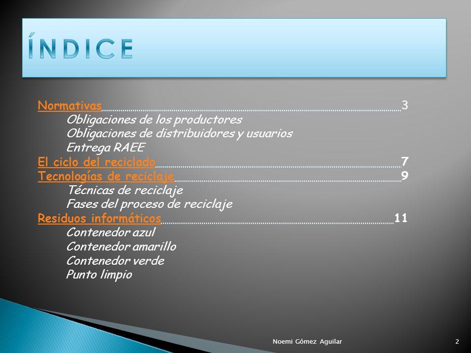 ÍNDICE Normativas 3 Obligaciones de los productores