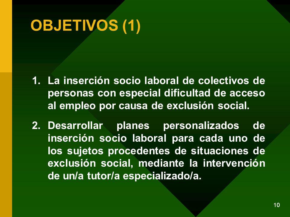 OBJETIVOS (1) La inserción socio laboral de colectivos de personas con especial dificultad de acceso al empleo por causa de exclusión social.