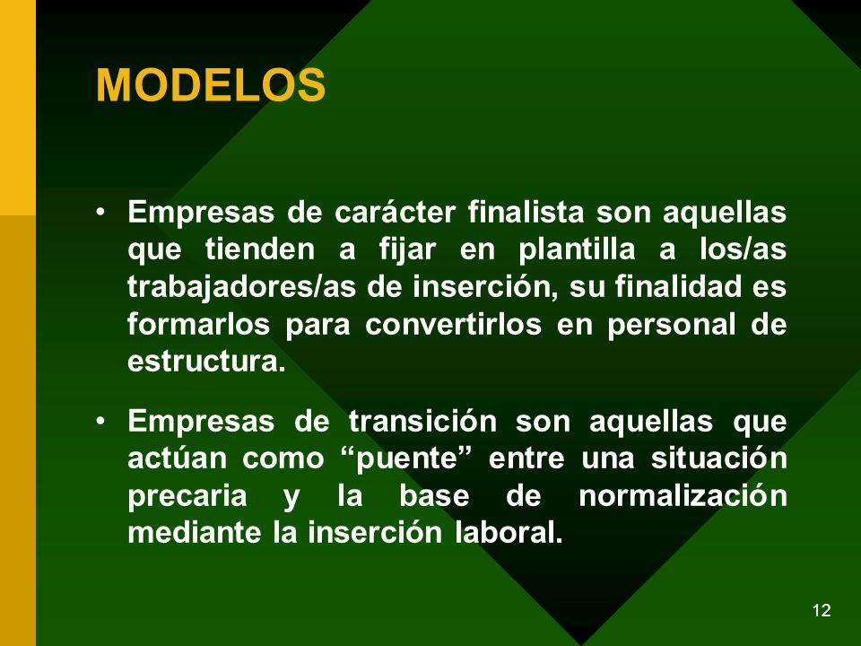 MODELOS