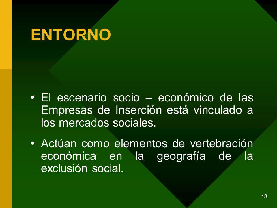 ENTORNO El escenario socio – económico de las Empresas de Inserción está vinculado a los mercados sociales.
