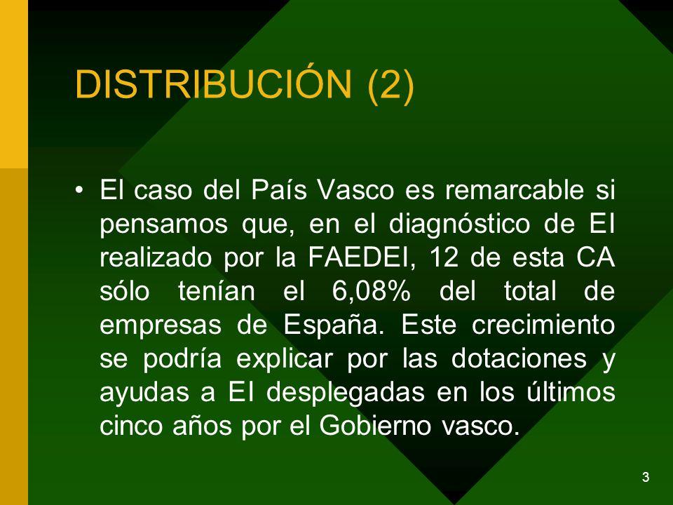 DISTRIBUCIÓN (2)