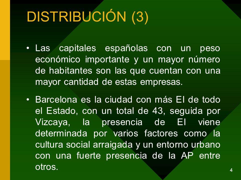 DISTRIBUCIÓN (3)