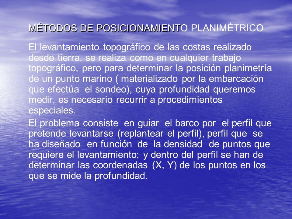 MÉTODOS DE POSICIONAMIENTO PLANIMÉTRICO