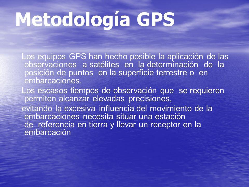 Metodología GPS