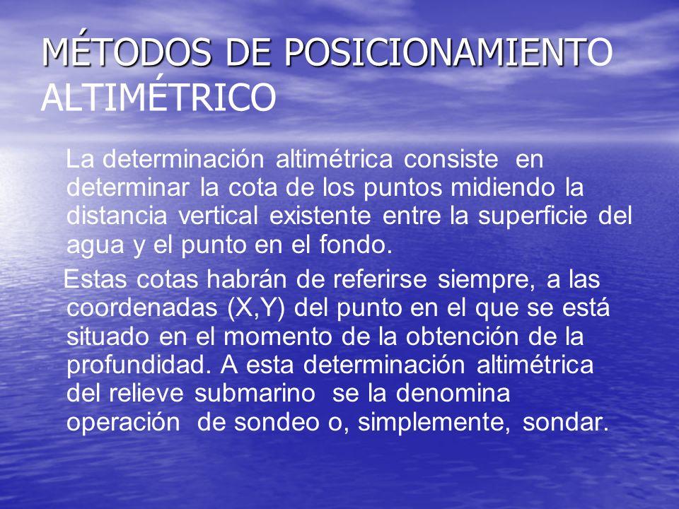 MÉTODOS DE POSICIONAMIENTO ALTIMÉTRICO