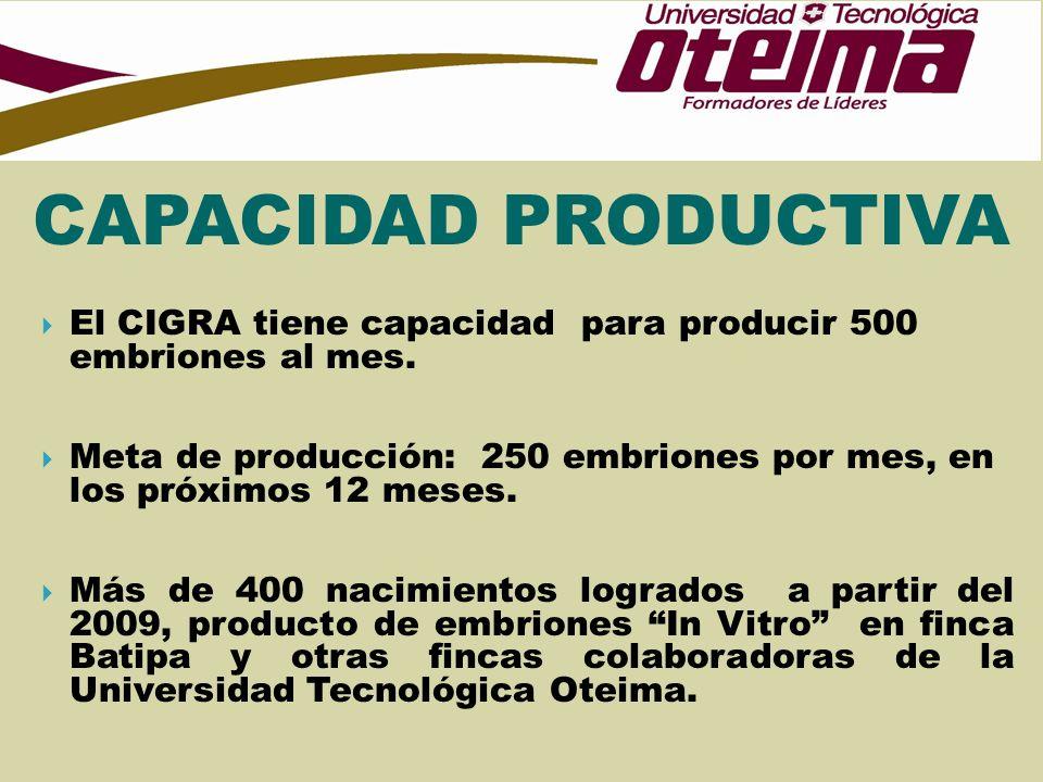 CAPACIDAD PRODUCTIVA El CIGRA tiene capacidad para producir 500 embriones al mes.