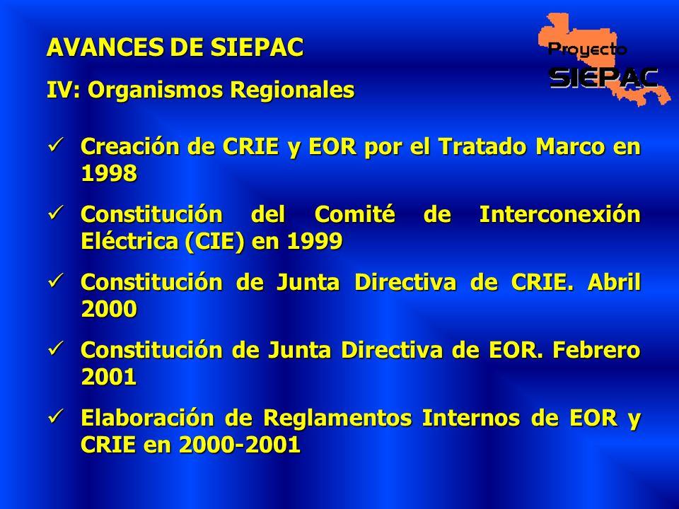 AVANCES DE SIEPAC IV: Organismos Regionales