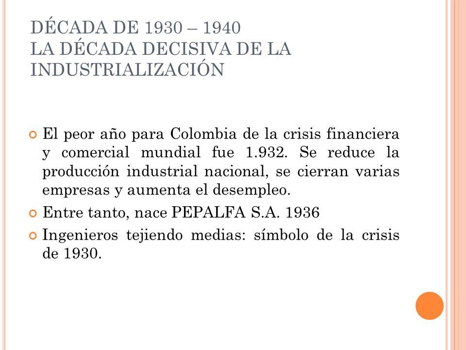 DÉCADA DE 1930 – 1940 LA DÉCADA DECISIVA DE LA INDUSTRIALIZACIÓN