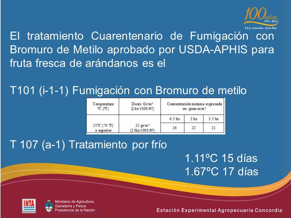 El tratamiento Cuarentenario de Fumigación con Bromuro de Metilo aprobado por USDA-APHIS para fruta fresca de arándanos es el