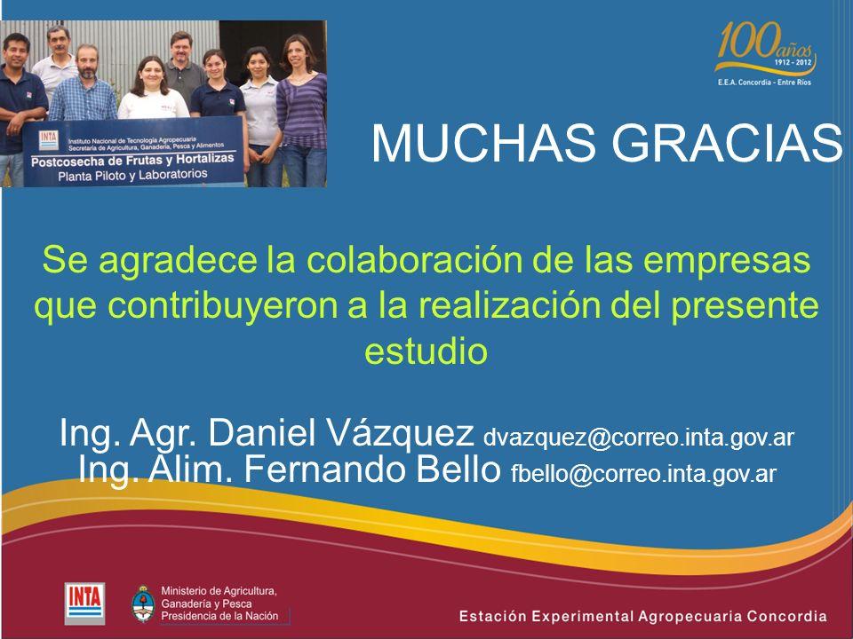 MUCHAS GRACIAS Se agradece la colaboración de las empresas que contribuyeron a la realización del presente estudio.