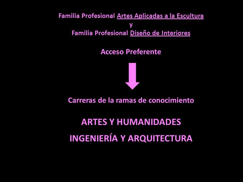 ARTES Y HUMANIDADES INGENIERÍA Y ARQUITECTURA