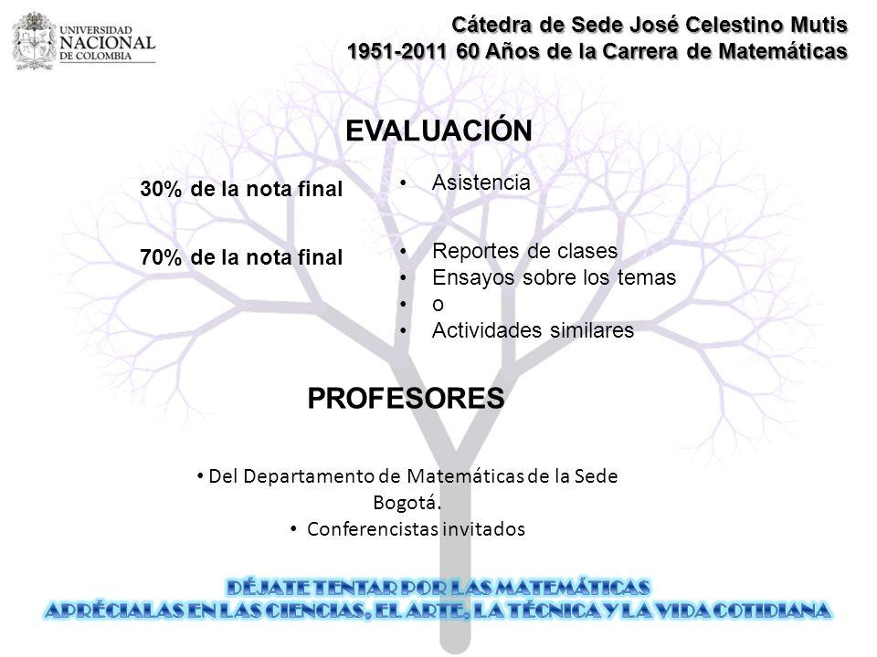 EVALUACIÓN PROFESORES Cátedra de Sede José Celestino Mutis