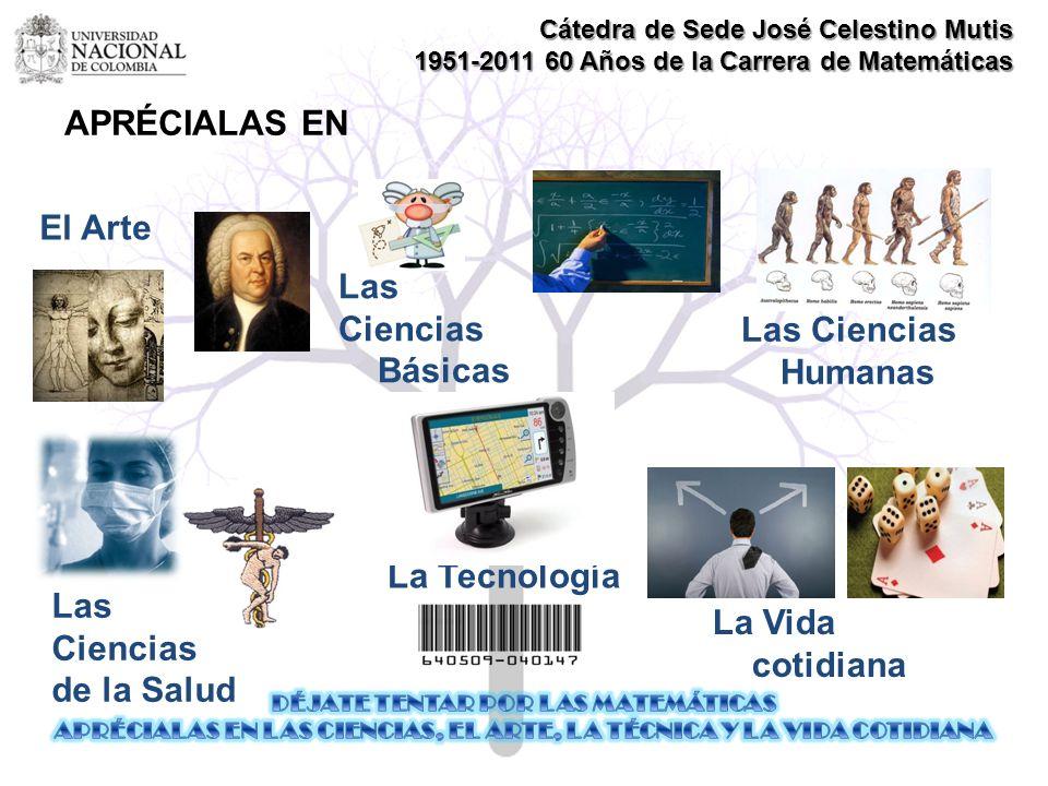 APRÉCIALAS EN El Arte Las Ciencias Básicas Las Ciencias Humanas