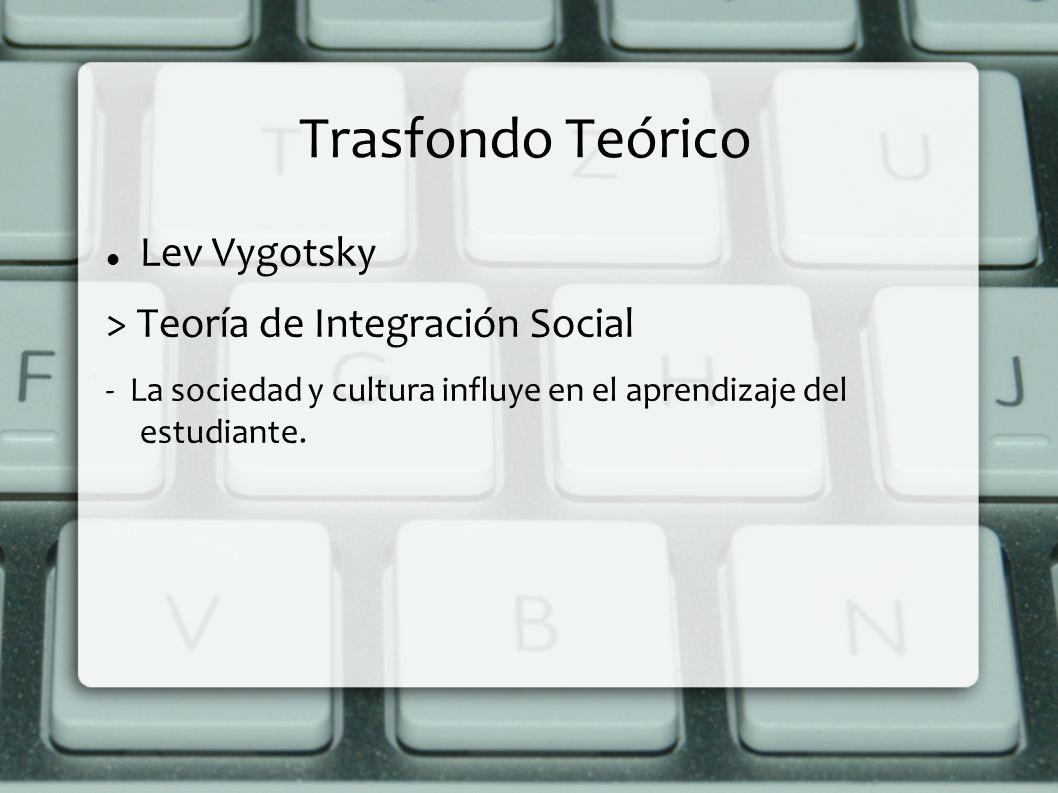 Trasfondo Teórico Lev Vygotsky > Teoría de Integración Social