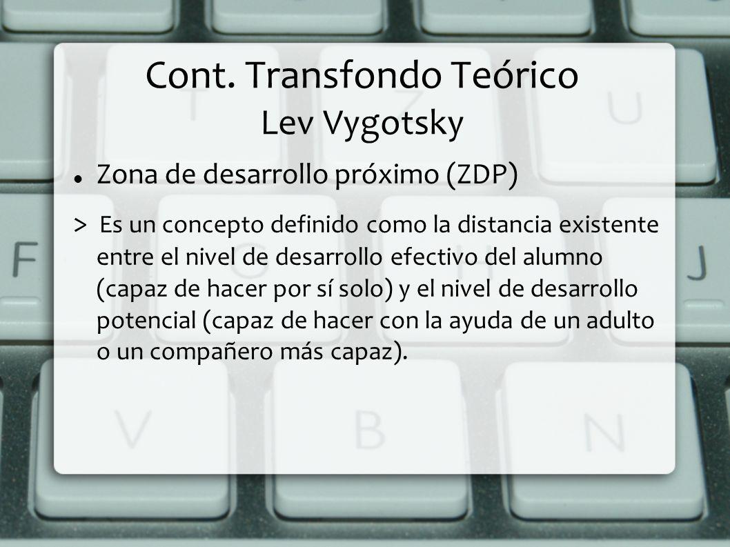 Cont. Transfondo Teórico Lev Vygotsky