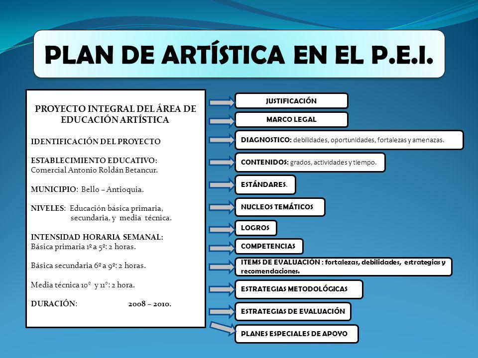 PROYECTO INTEGRAL DEL ÁREA DE