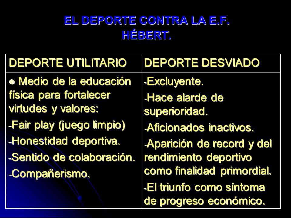 EL DEPORTE CONTRA LA E.F. HÉBERT.