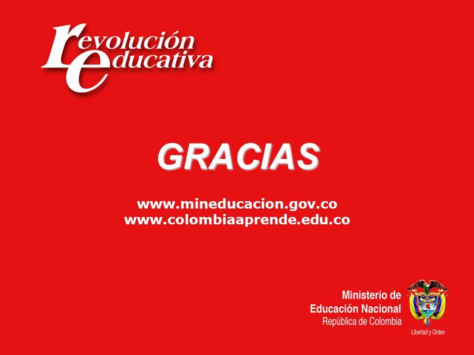 GRACIAS www.mineducacion.gov.co www.colombiaaprende.edu.co