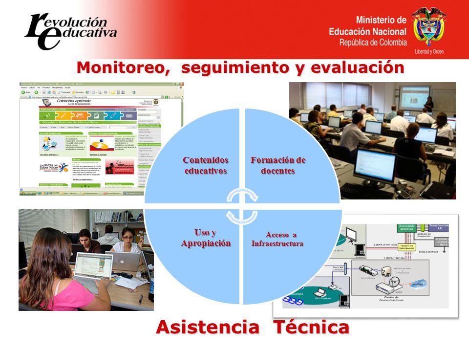 Asistencia Técnica Monitoreo, seguimiento y evaluación