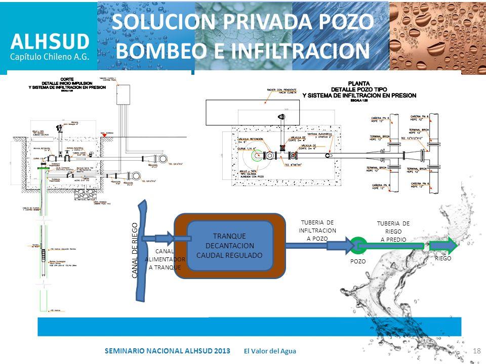 SOLUCION PRIVADA POZO BOMBEO E INFILTRACION