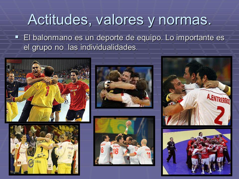 Actitudes, valores y normas.