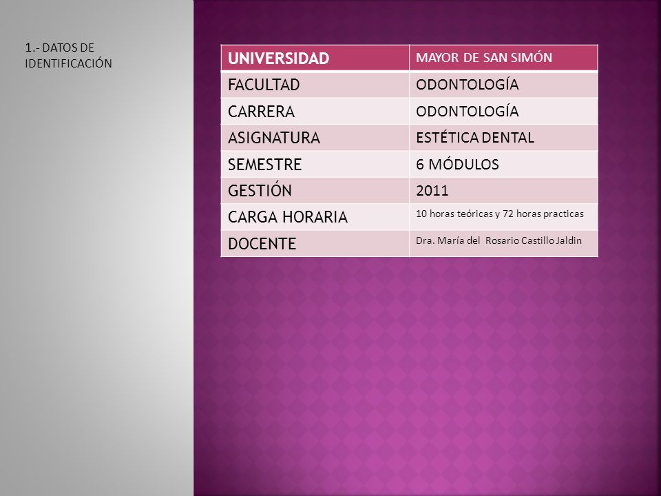 UNIVERSIDAD FACULTAD ODONTOLOGÍA CARRERA ASIGNATURA ESTÉTICA DENTAL