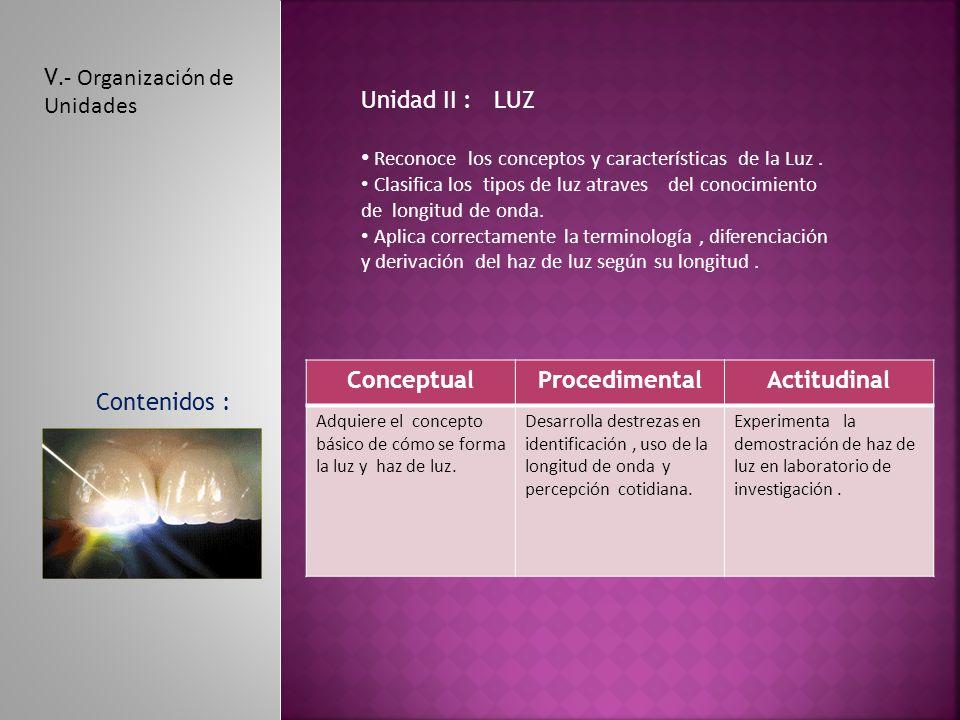 Conceptual Procedimental Actitudinal
