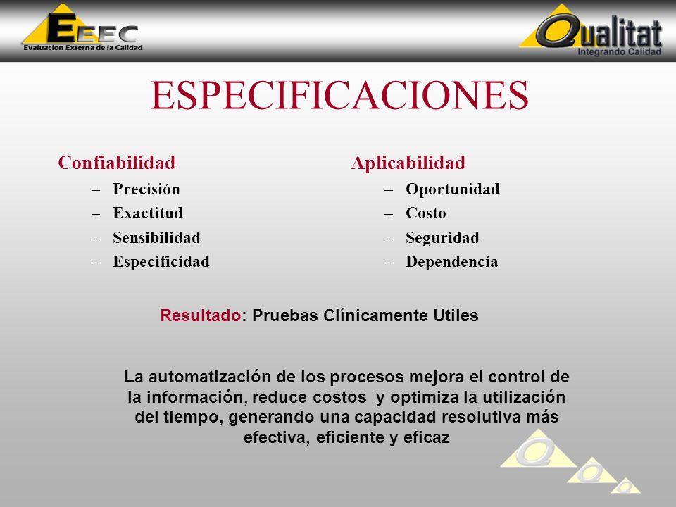 ESPECIFICACIONES Confiabilidad Aplicabilidad Precisión Exactitud