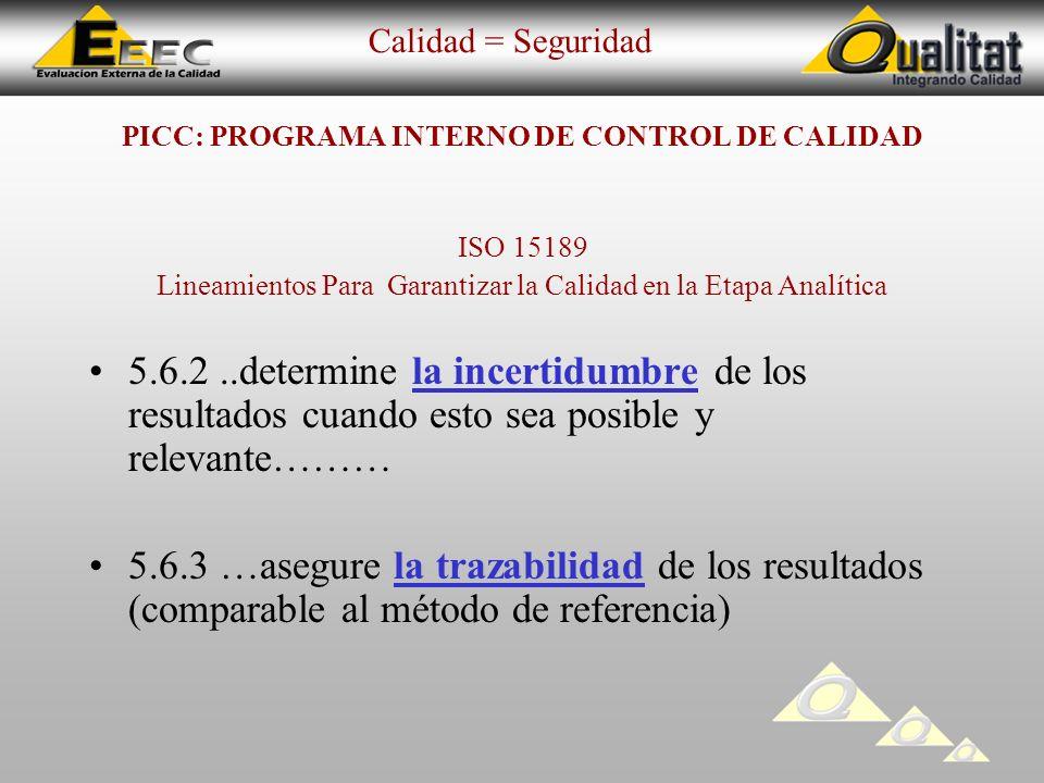 PICC: PROGRAMA INTERNO DE CONTROL DE CALIDAD