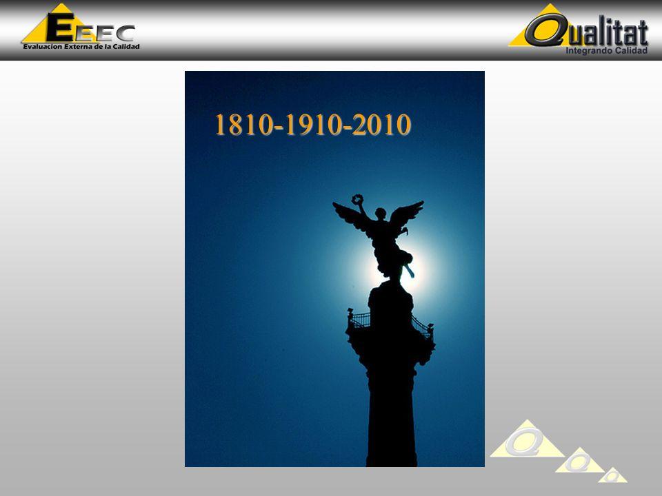 1810-1910-2010