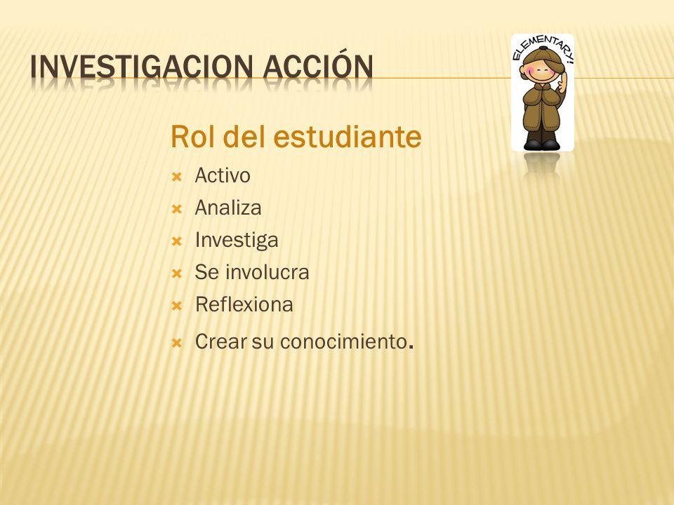 Investigacion acción Rol del estudiante Activo Analiza Investiga