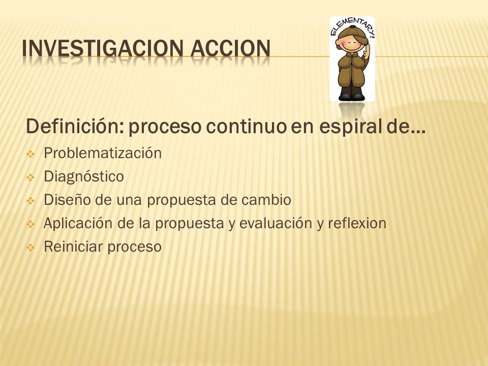 Investigacion accion Definición: proceso continuo en espiral de…