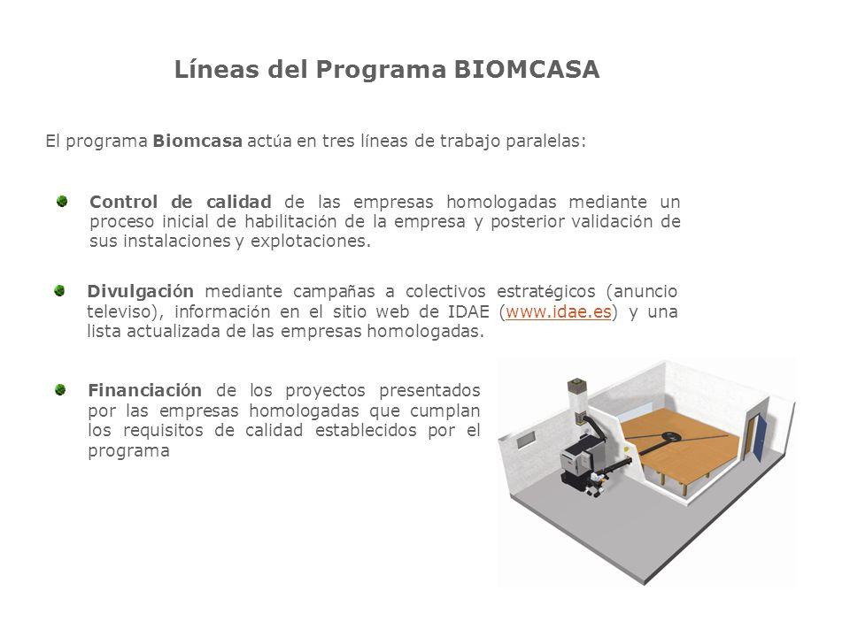 Líneas del Programa BIOMCASA