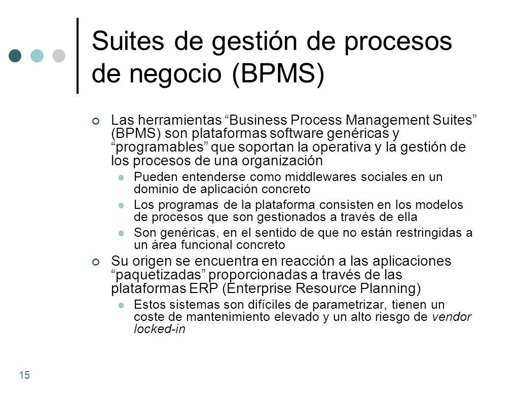 Suites de gestión de procesos de negocio (BPMS)