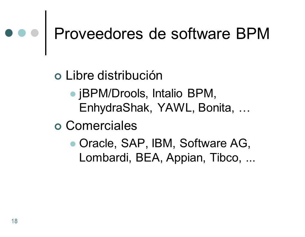 Proveedores de software BPM