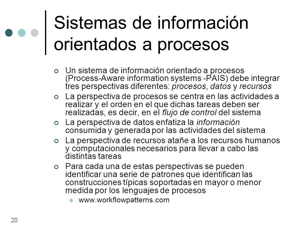 Sistemas de información orientados a procesos