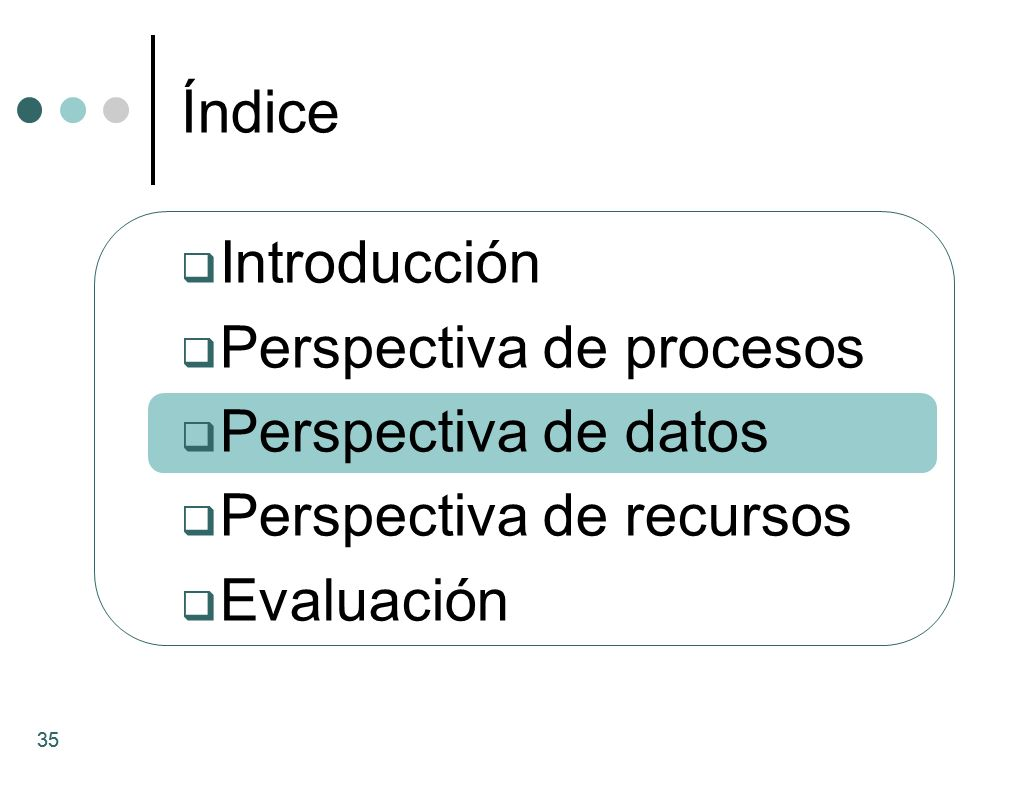 Índice Introducción Perspectiva de procesos Perspectiva de datos