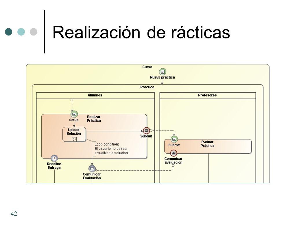 Realización de rácticas