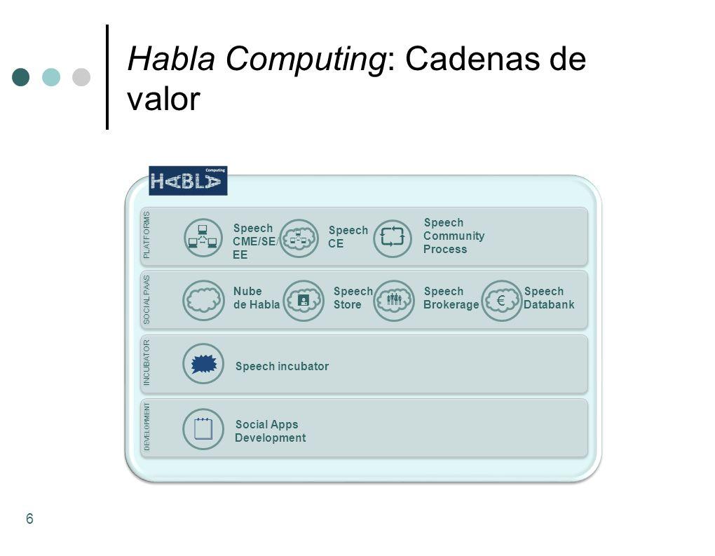 Habla Computing: Cadenas de valor