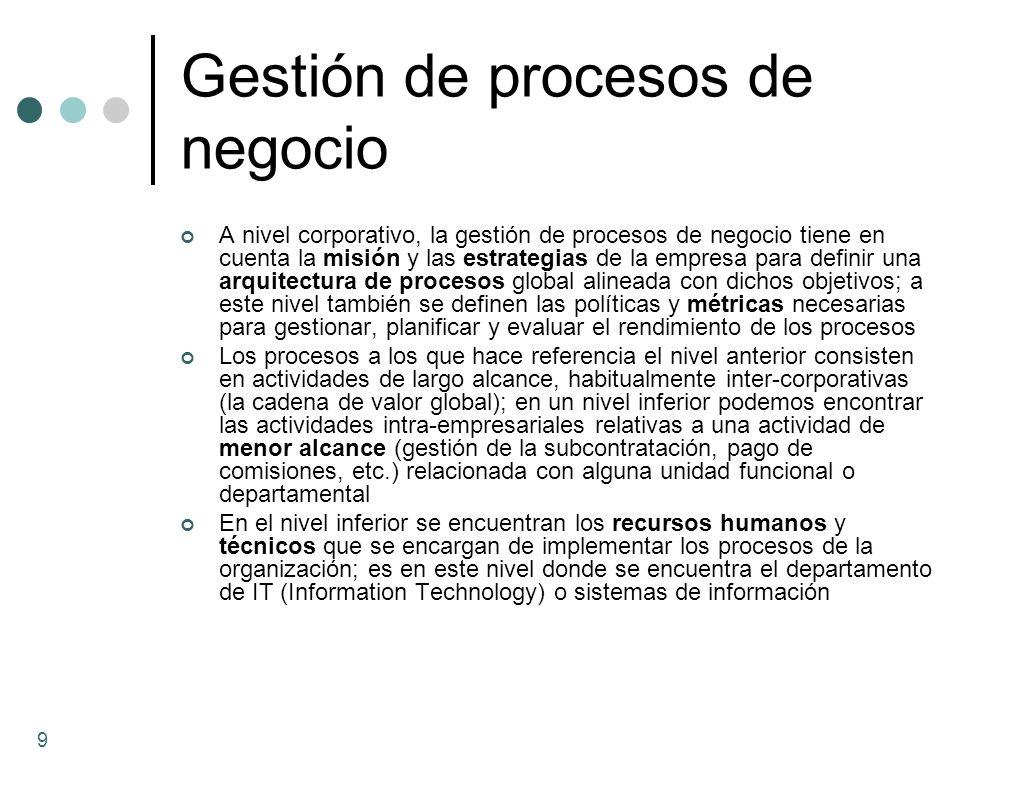 Gestión de procesos de negocio