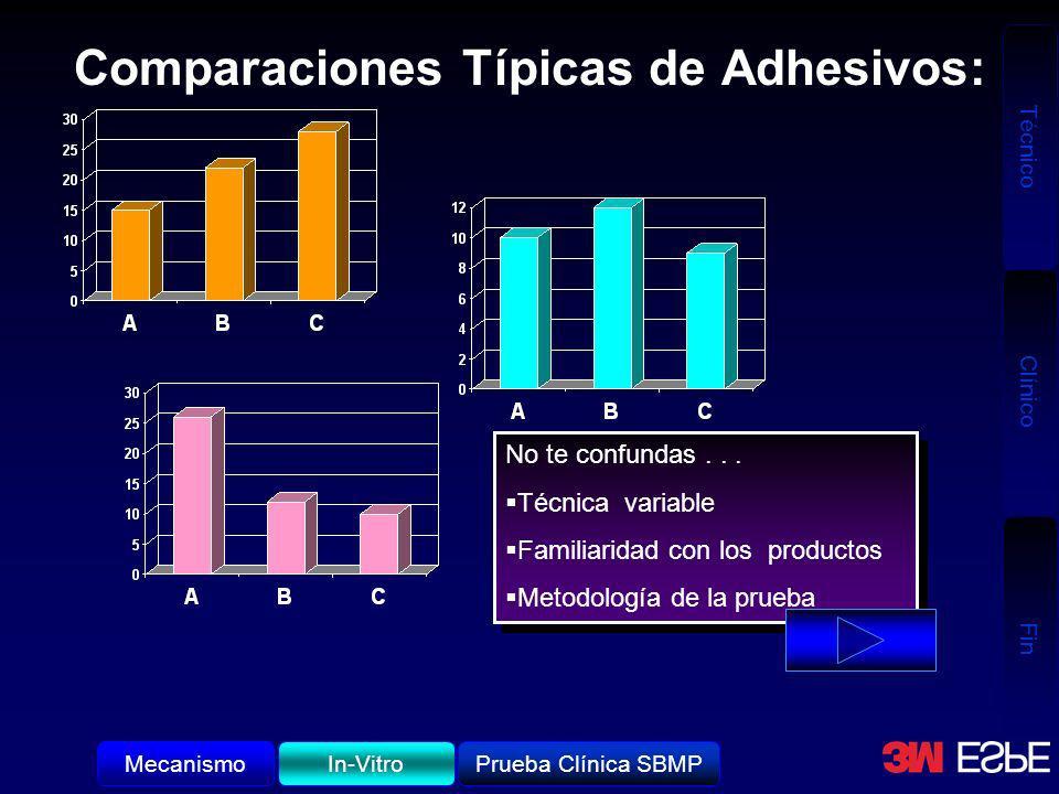 Comparaciones Típicas de Adhesivos: