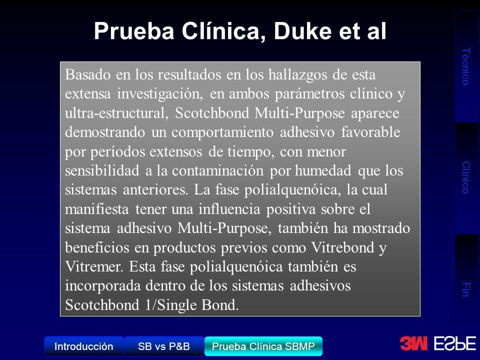 Prueba Clínica, Duke et al