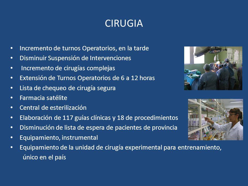 CIRUGIA Incremento de turnos Operatorios, en la tarde