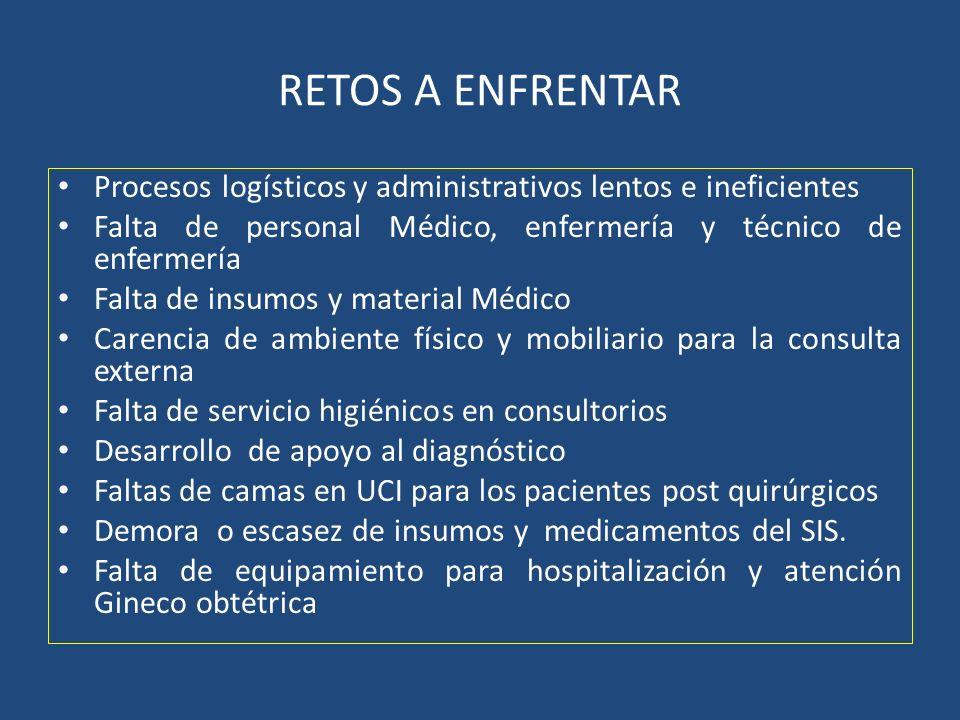 RETOS A ENFRENTAR Procesos logísticos y administrativos lentos e ineficientes. Falta de personal Médico, enfermería y técnico de enfermería.