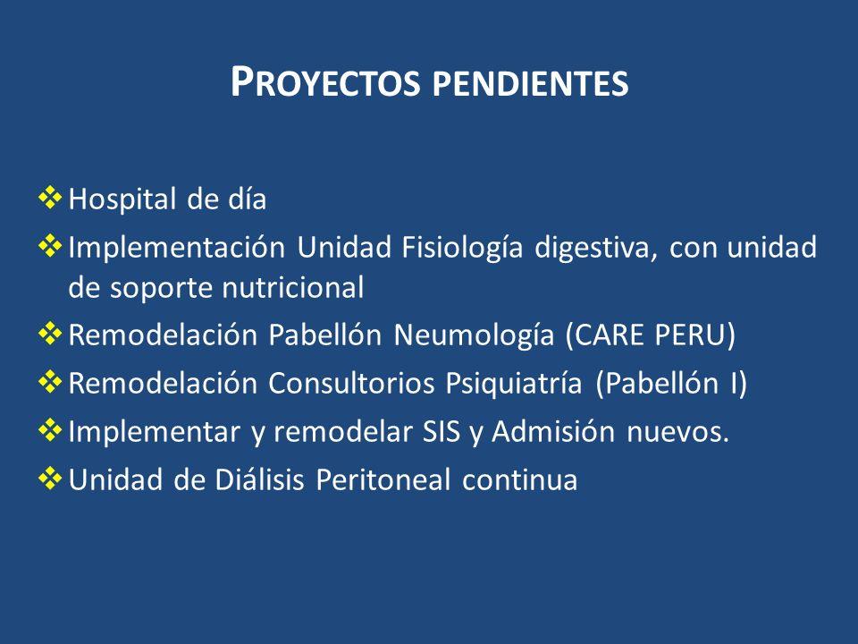 Proyectos pendientes Hospital de día