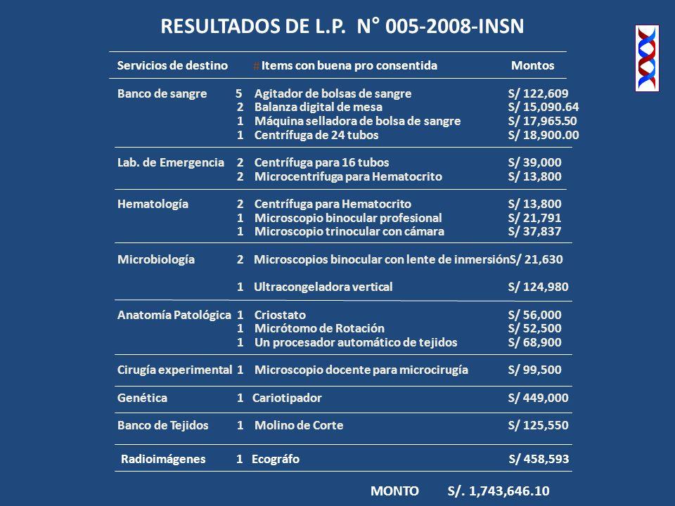 RESULTADOS DE L.P. N° 005-2008-INSN