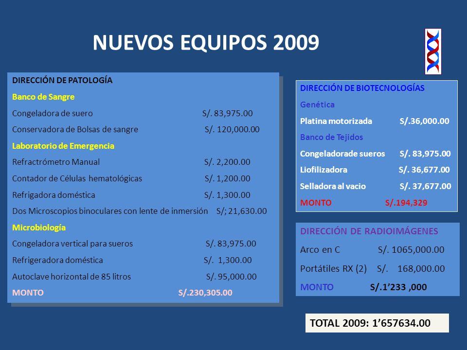 NUEVOS EQUIPOS 2009 TOTAL 2009: 1'657634.00 DIRECCIÓN DE RADIOIMÁGENES